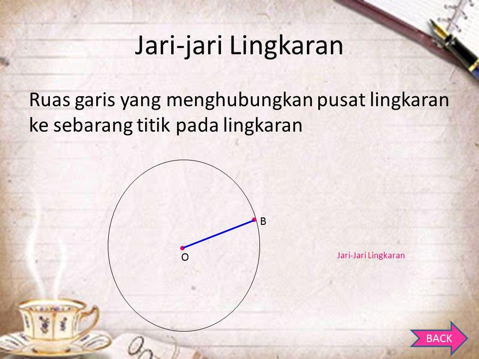 Jari-jari Lingkaran Ruas garis yang menghubungkan pusat lingkaran ke sebarang titik pada lingkaran.