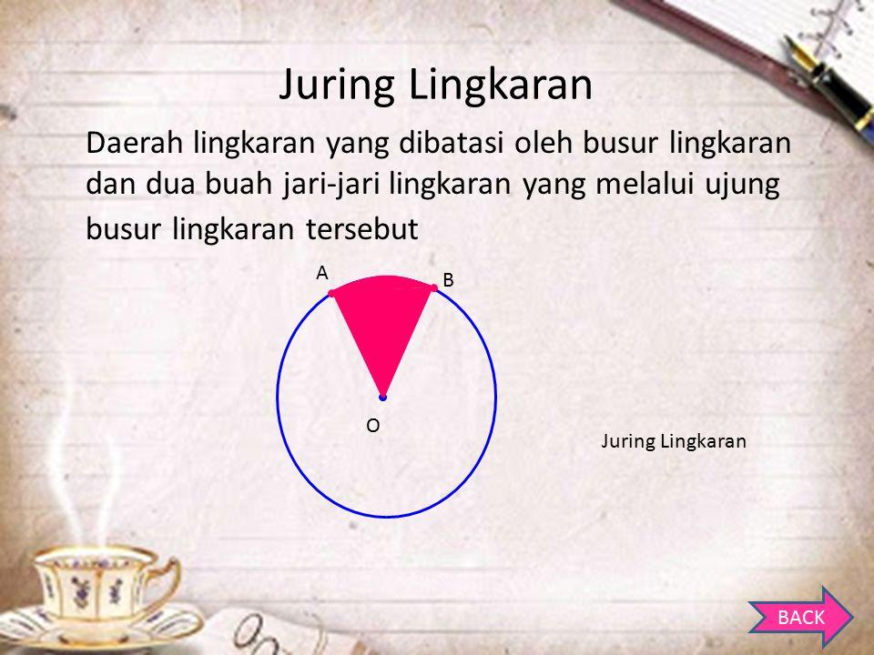 Juring Lingkaran Daerah lingkaran yang dibatasi oleh busur lingkaran dan dua buah jari-jari lingkaran yang melalui ujung busur lingkaran tersebut.