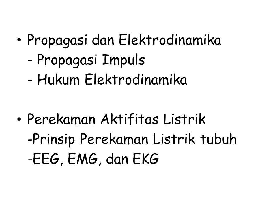 Propagasi dan Elektrodinamika