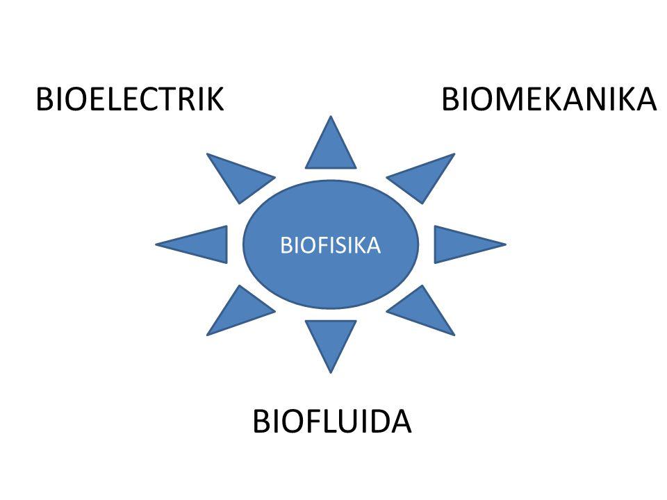 BIOELECTRIK BIOMEKANIKA BIOFISIKA BIOFLUIDA