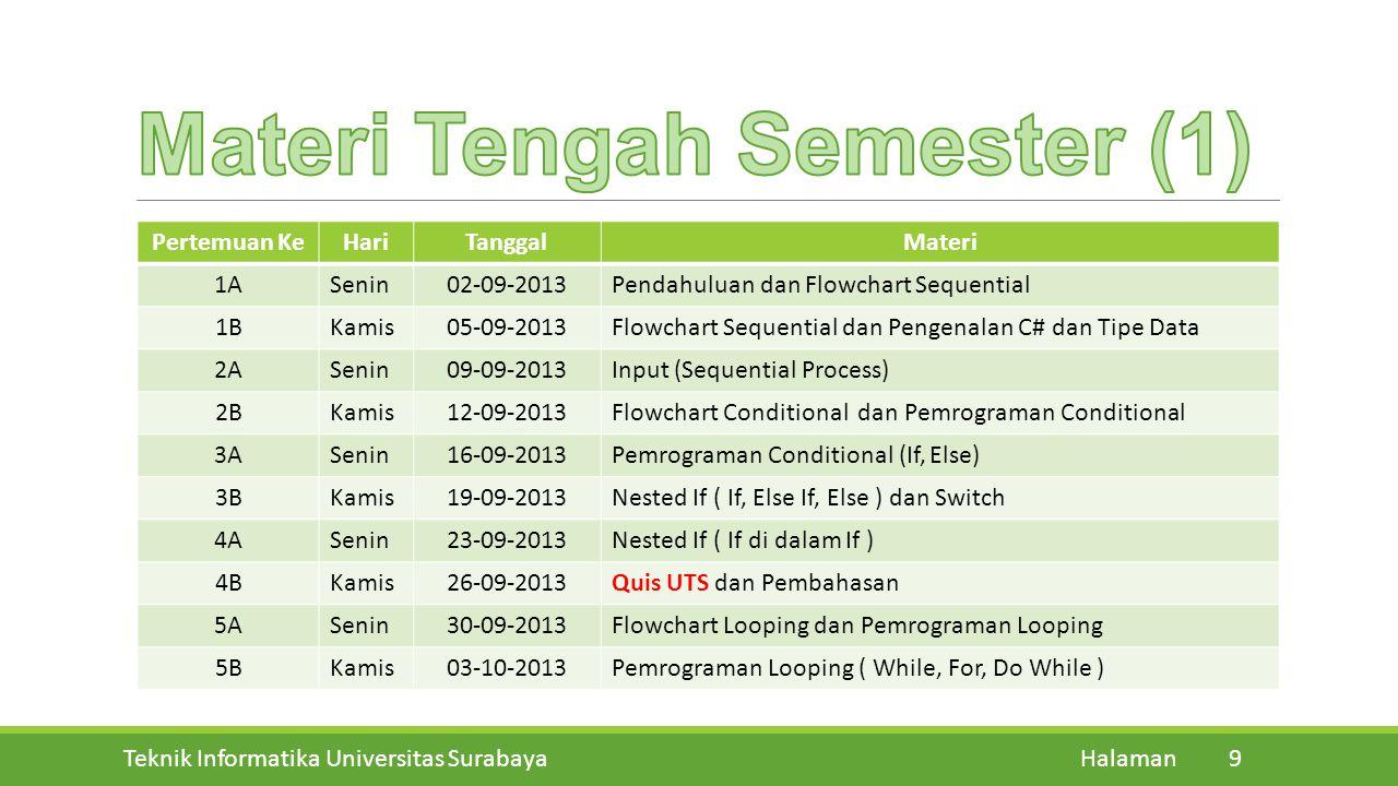 Materi Tengah Semester (1)