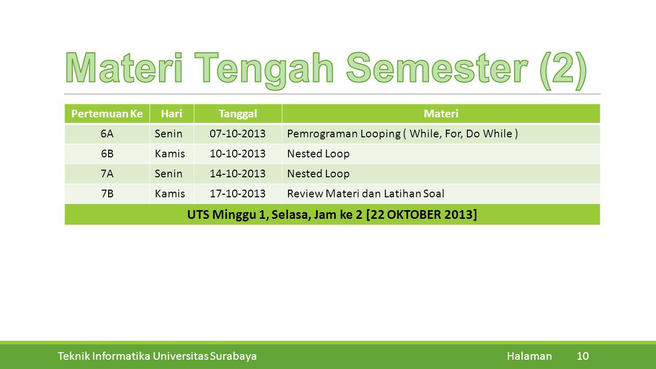 Materi Tengah Semester (2)