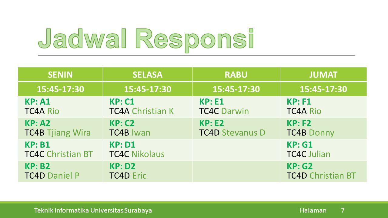 Jadwal Responsi SENIN SELASA RABU JUMAT 15:45-17:30 KP: A1 TC4A Rio