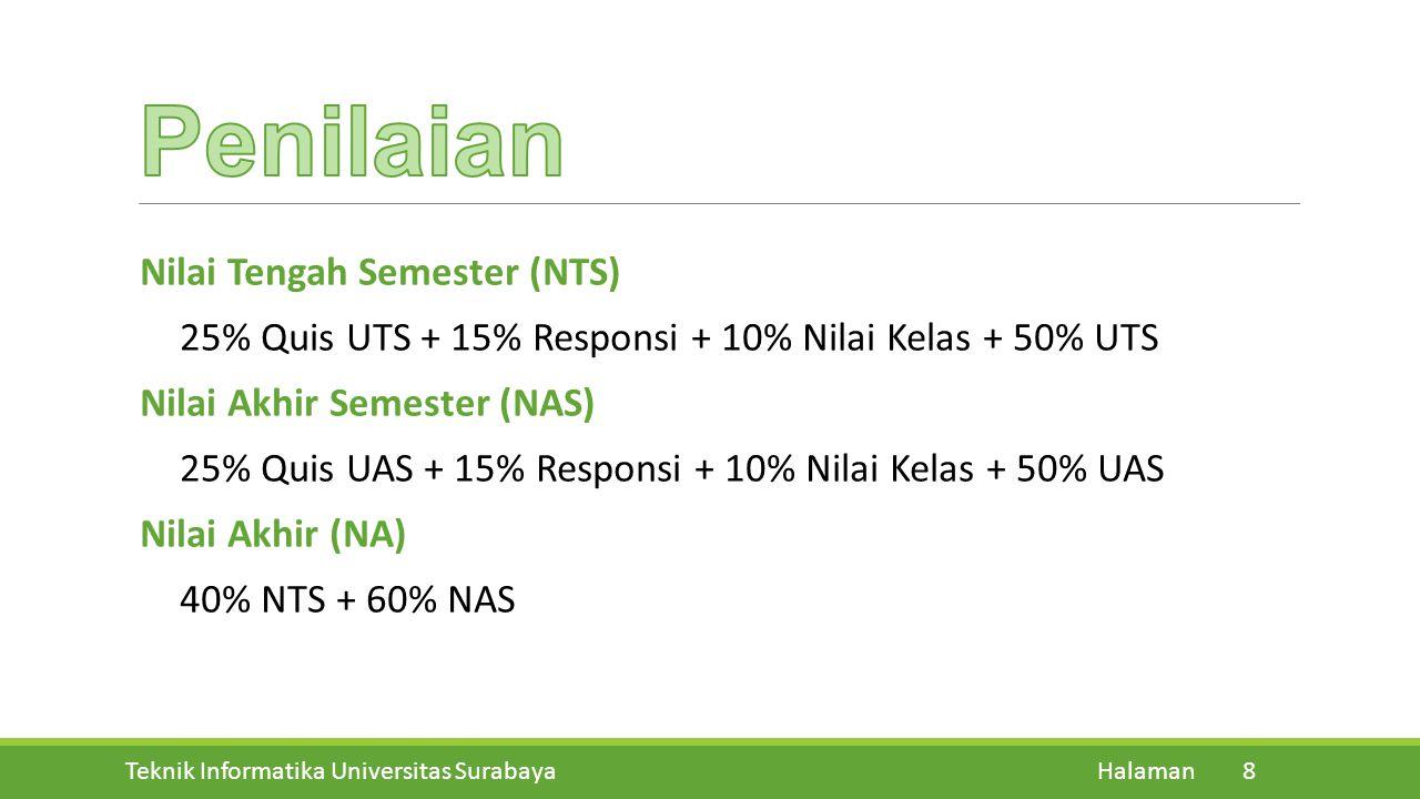 Penilaian Nilai Tengah Semester (NTS)