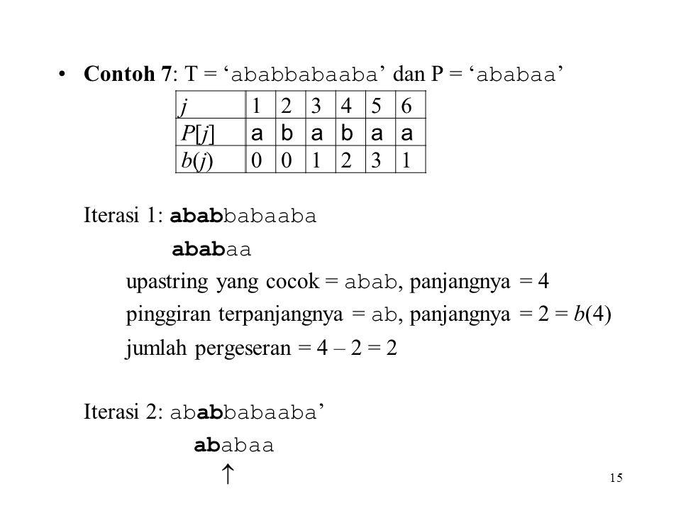 Iterasi 1: ababbabaaba Contoh 7: T = 'ababbabaaba' dan P = 'ababaa'