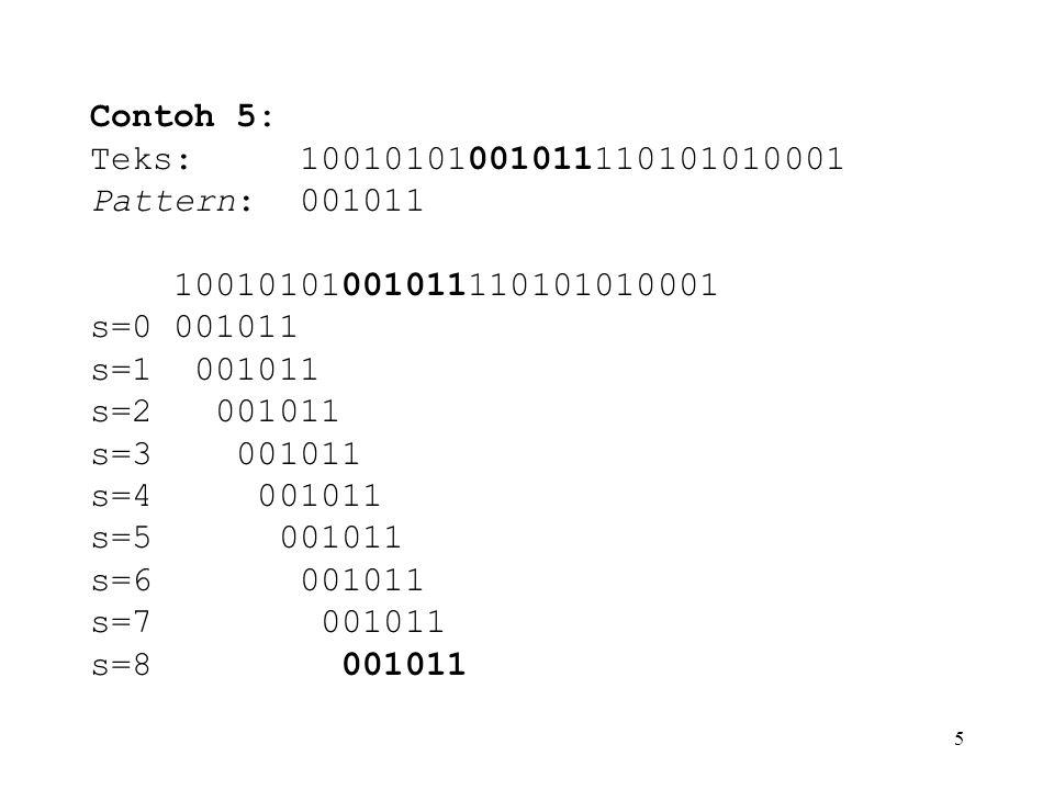 Contoh 5: Teks: 10010101001011110101010001. Pattern: 001011. 10010101001011110101010001. s=0 001011.