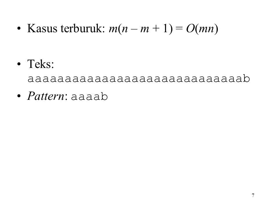 Kasus terburuk: m(n – m + 1) = O(mn)