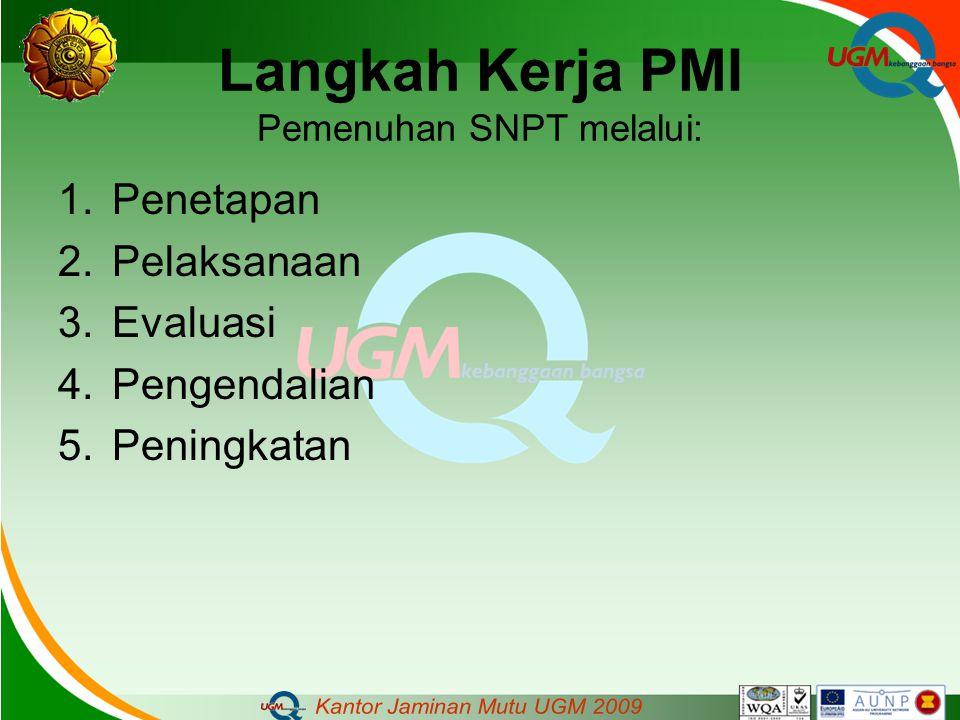 Langkah Kerja PMI Pemenuhan SNPT melalui: