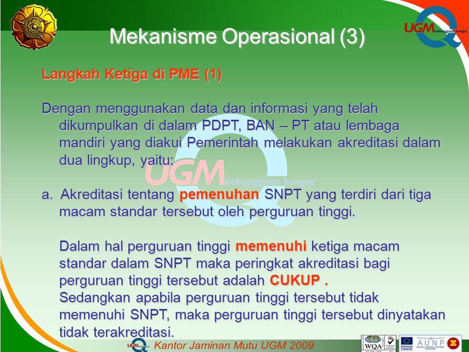 Mekanisme Operasional (3)