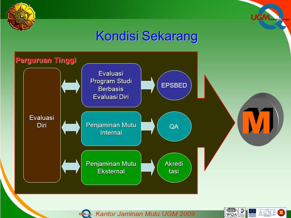 M Kondisi Sekarang Perguruan Tinggi Evaluasi Program Studi Berbasis