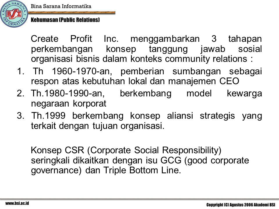 Create Profit Inc. menggambarkan 3 tahapan perkembangan konsep tanggung jawab sosial organisasi bisnis dalam konteks community relations :