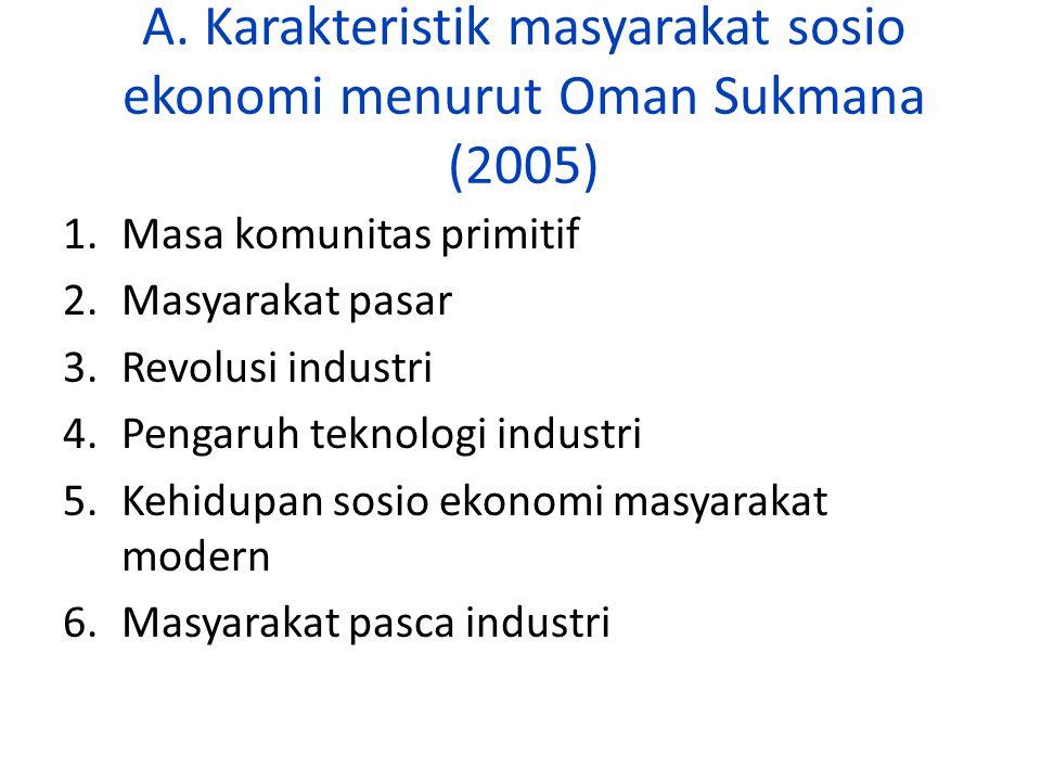 A. Karakteristik masyarakat sosio ekonomi menurut Oman Sukmana (2005)