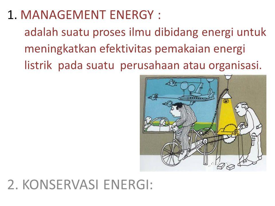 2. KONSERVASI ENERGI: 1. MANAGEMENT ENERGY :