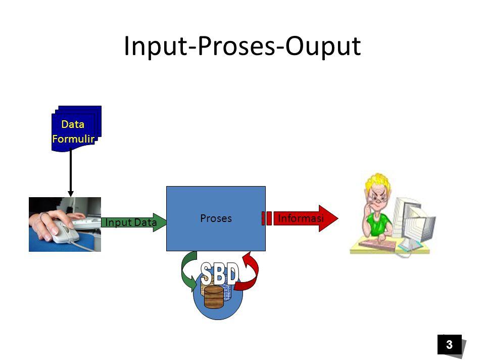 Input-Proses-Ouput Data Formulir Proses Informasi Input Data SBD 3