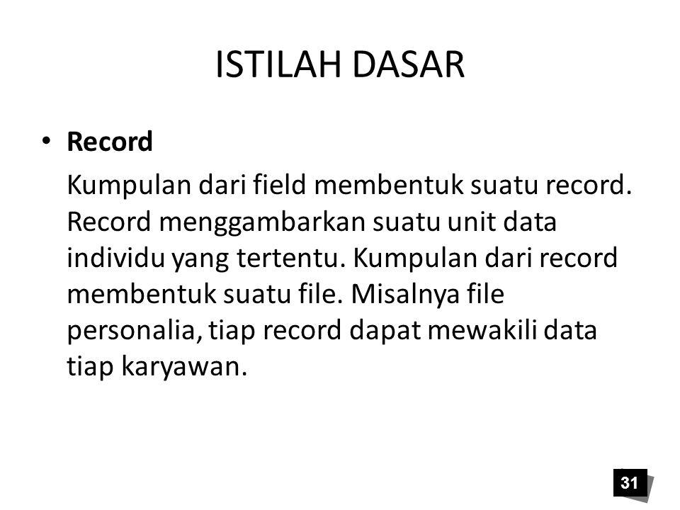 ISTILAH DASAR Record