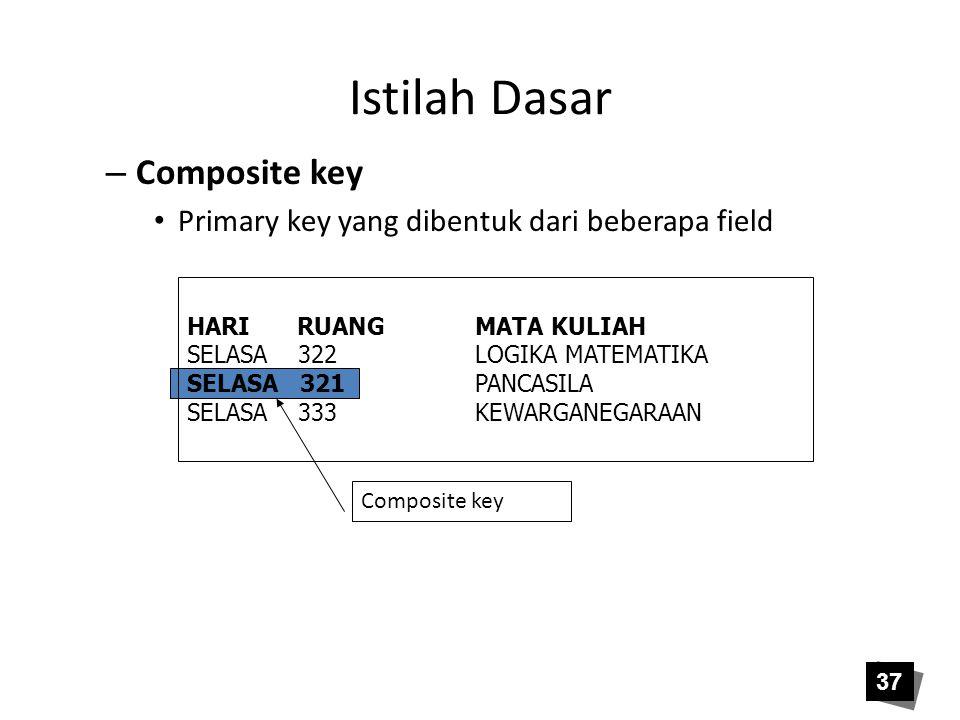 Istilah Dasar Composite key