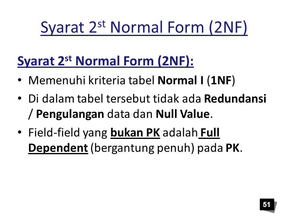 Syarat 2st Normal Form (2NF)
