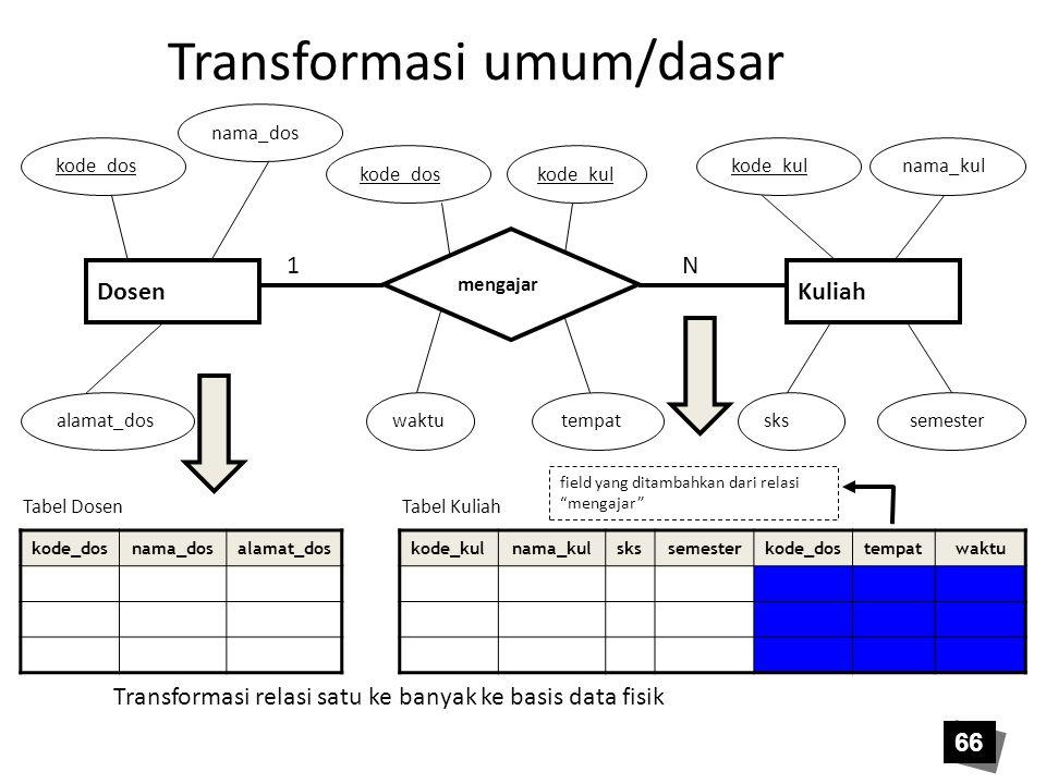 Transformasi umum/dasar