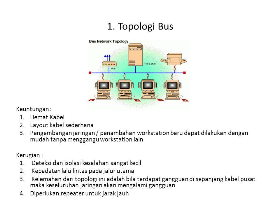 1. Topologi Bus Keuntungan : Hemat Kabel Layout kabel sederhana
