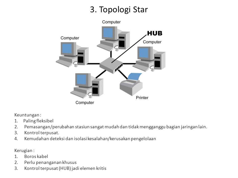 3. Topologi Star Keuntungan : Paling fleksibel