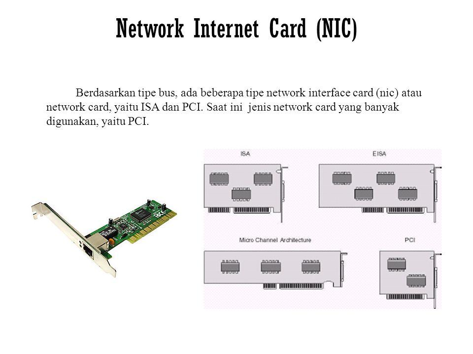 Network Internet Card (NIC)