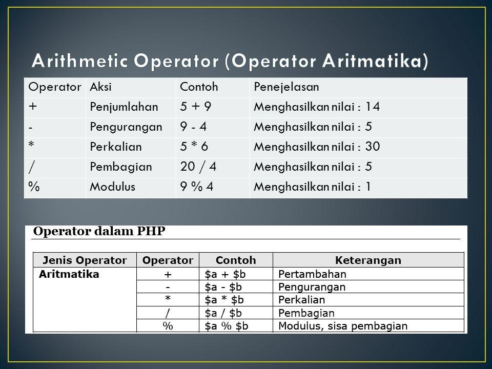 Arithmetic Operator (Operator Aritmatika)