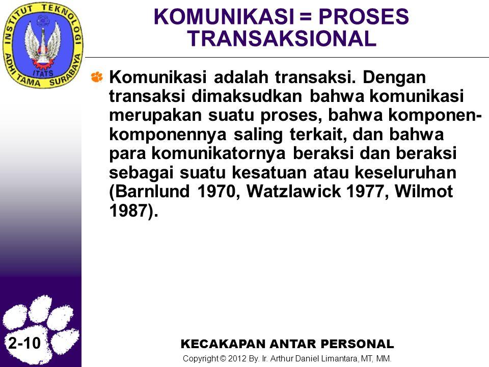 KOMUNIKASI = PROSES TRANSAKSIONAL