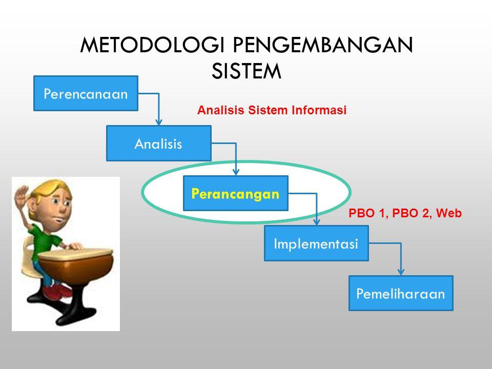 Metodologi Pengembangan Sistem