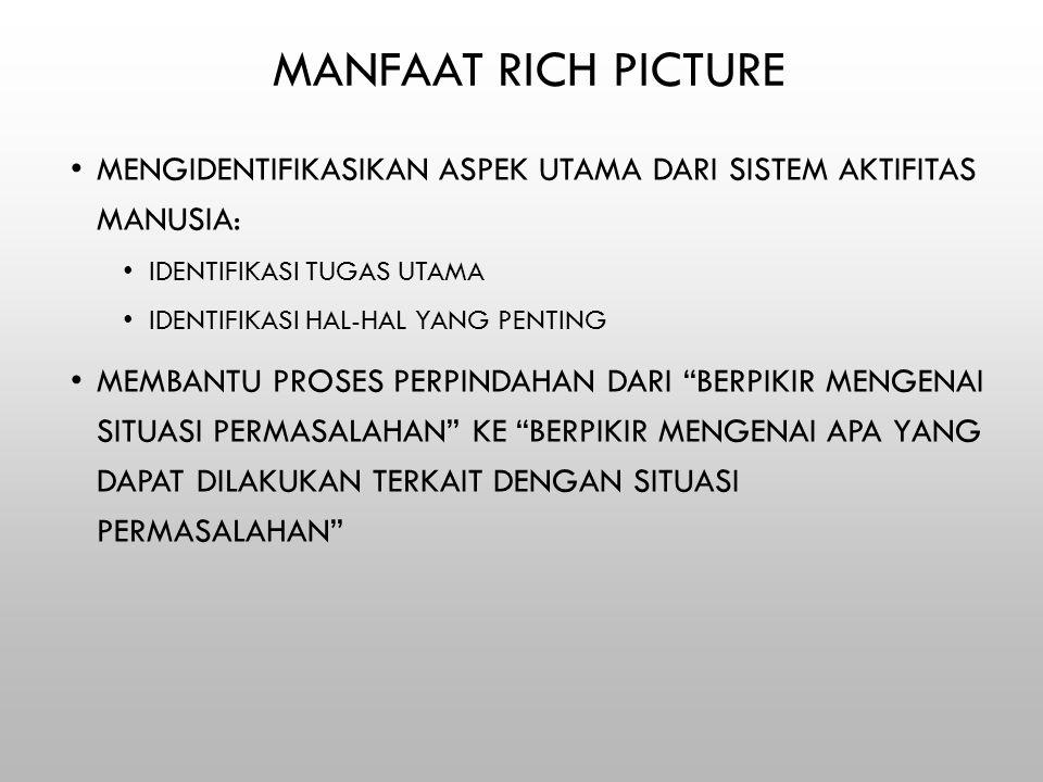 Manfaat Rich Picture Mengidentifikasikan aspek utama dari sistem aktifitas manusia: Identifikasi tugas utama.