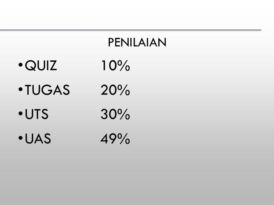 Penilaian Quiz 10% Tugas 20% UTS 30% UAS 49%