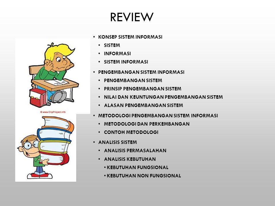 REVIEW Konsep Sistem Informasi Sistem Informasi Sistem Informasi