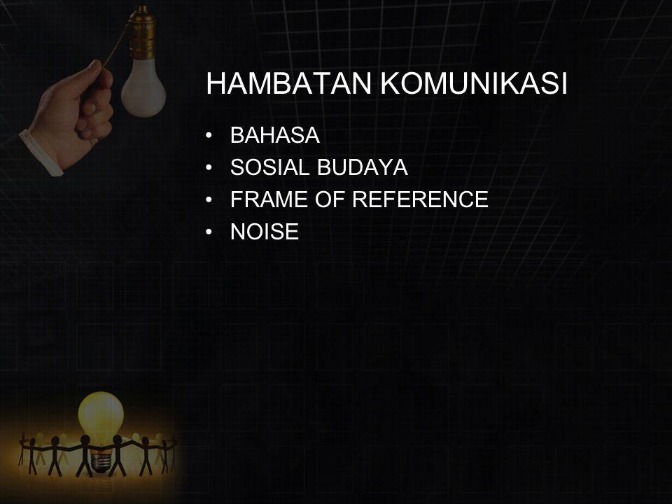 HAMBATAN KOMUNIKASI BAHASA SOSIAL BUDAYA FRAME OF REFERENCE NOISE