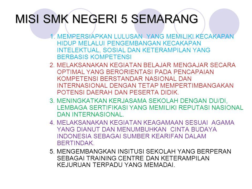 MISI SMK NEGERI 5 SEMARANG
