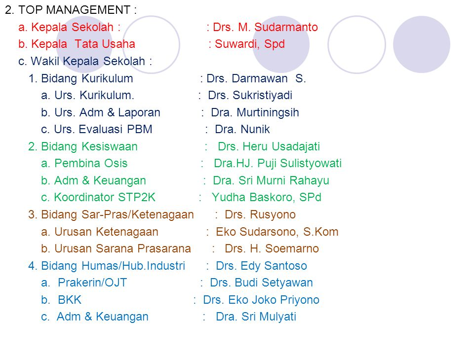 2. TOP MANAGEMENT : a. Kepala Sekolah : : Drs. M. Sudarmanto b