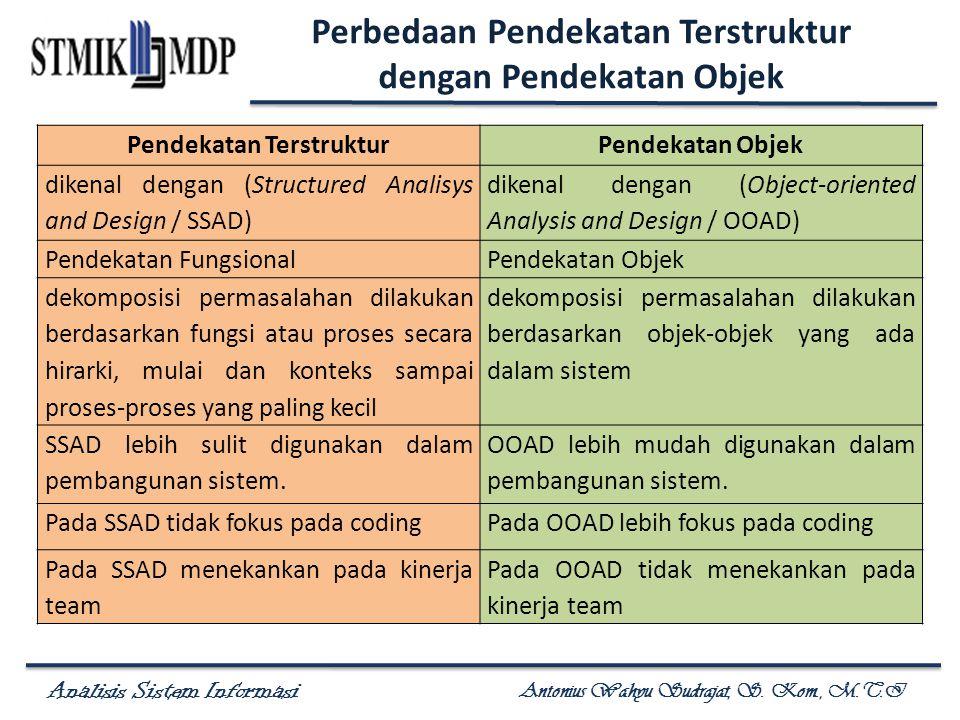 Perbedaan Pendekatan Terstruktur dengan Pendekatan Objek