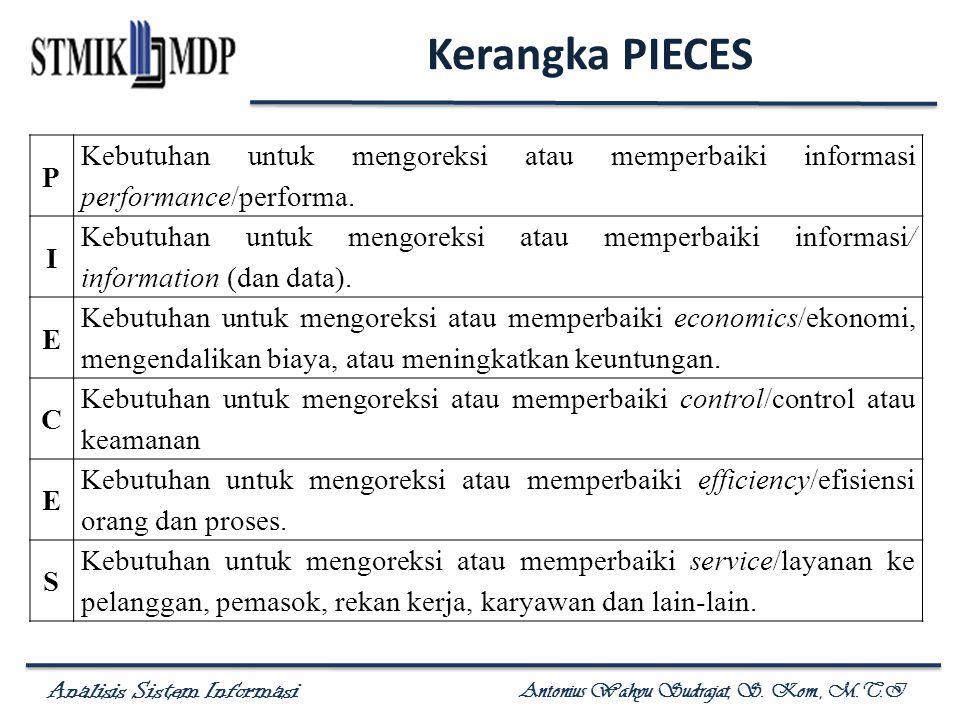 Kerangka PIECES P. Kebutuhan untuk mengoreksi atau memperbaiki informasi performance/performa. I.