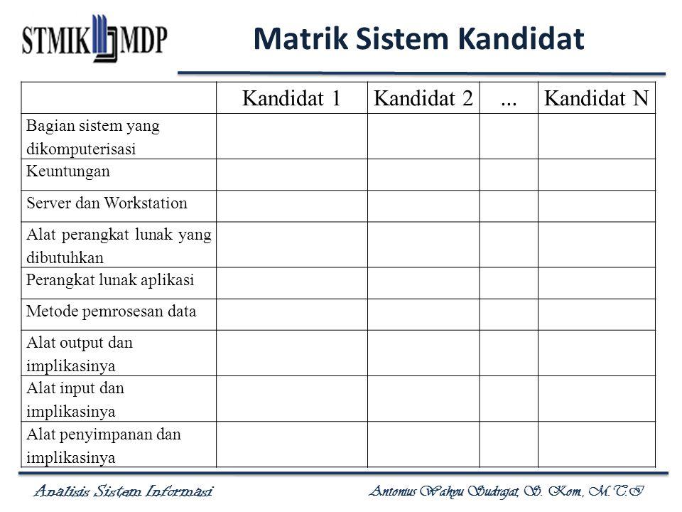 Matrik Sistem Kandidat