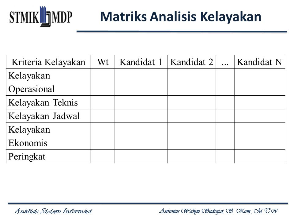 Matriks Analisis Kelayakan