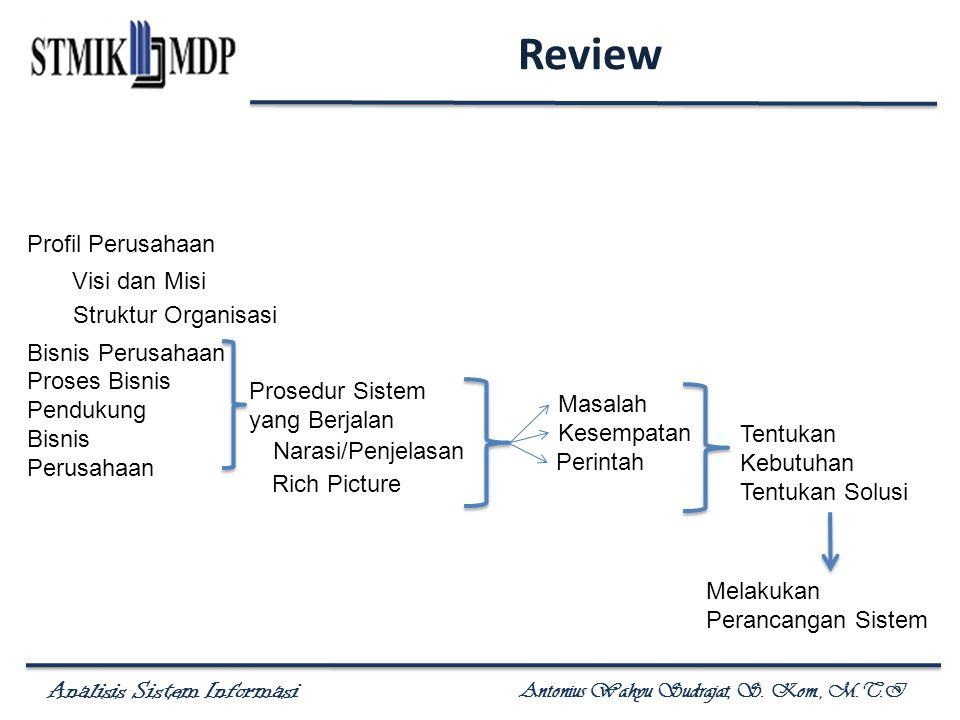 Review Profil Perusahaan Visi dan Misi Struktur Organisasi