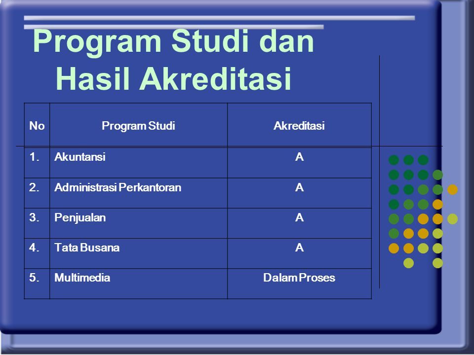 Program Studi dan Hasil Akreditasi