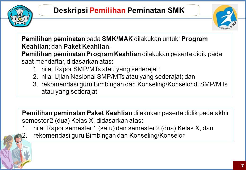 Deskripsi Pemilihan Peminatan SMK