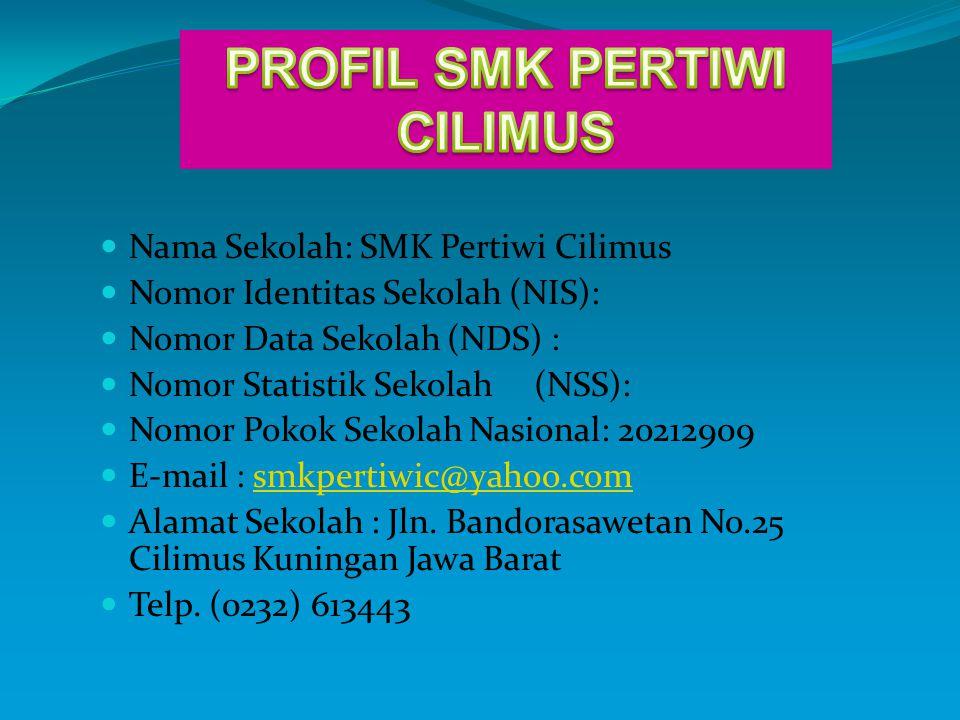 PROFIL SMK PERTIWI CILIMUS