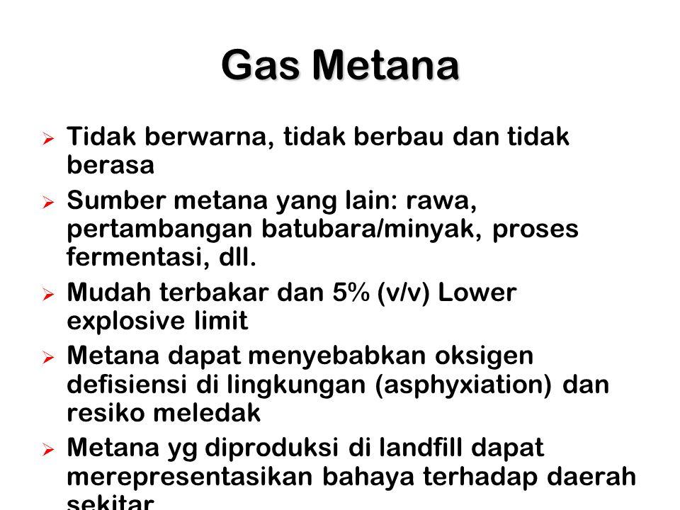 Gas Metana Tidak berwarna, tidak berbau dan tidak berasa