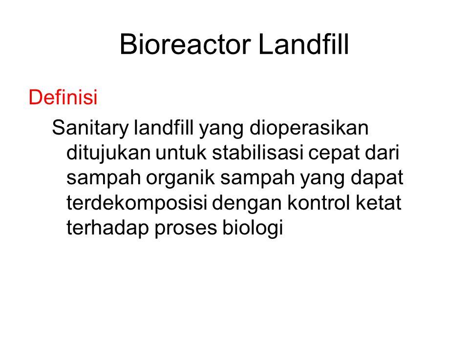 Bioreactor Landfill Definisi