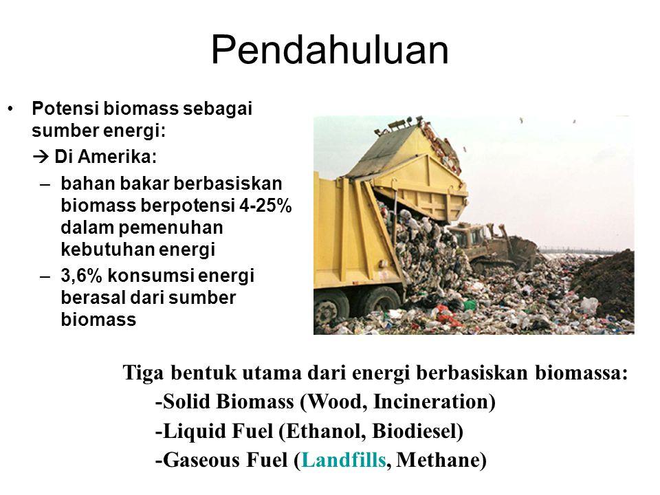 Pendahuluan Tiga bentuk utama dari energi berbasiskan biomassa: