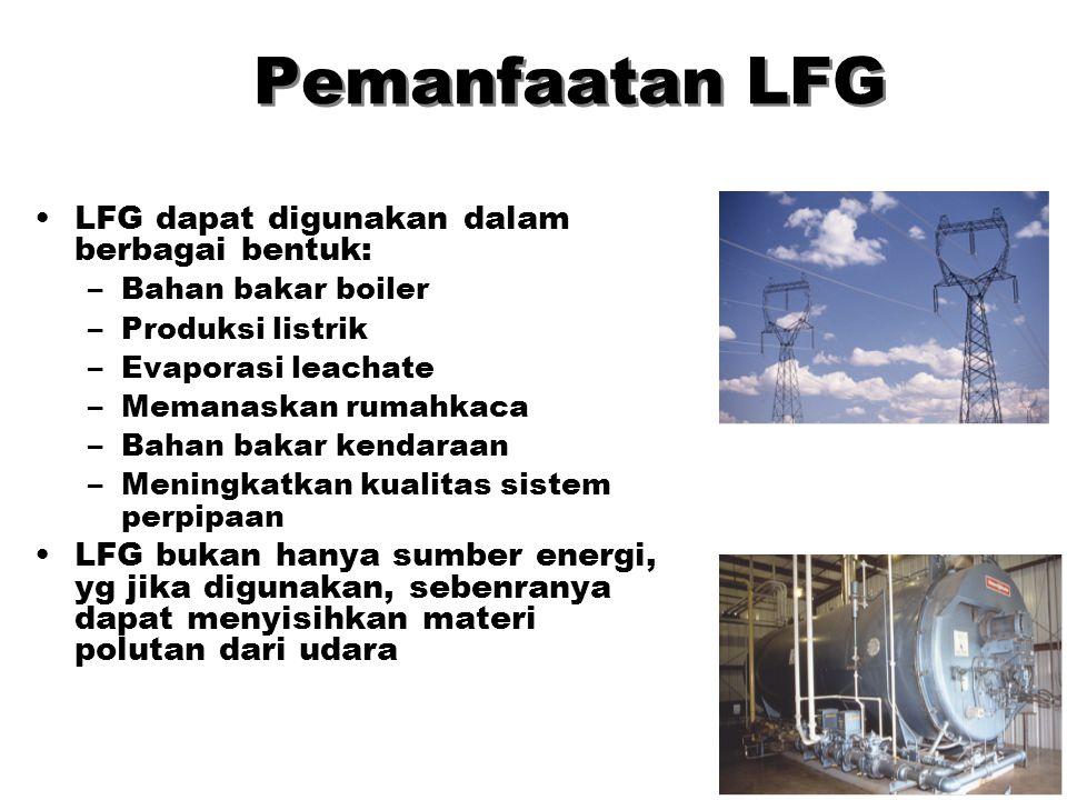 Pemanfaatan LFG LFG dapat digunakan dalam berbagai bentuk: