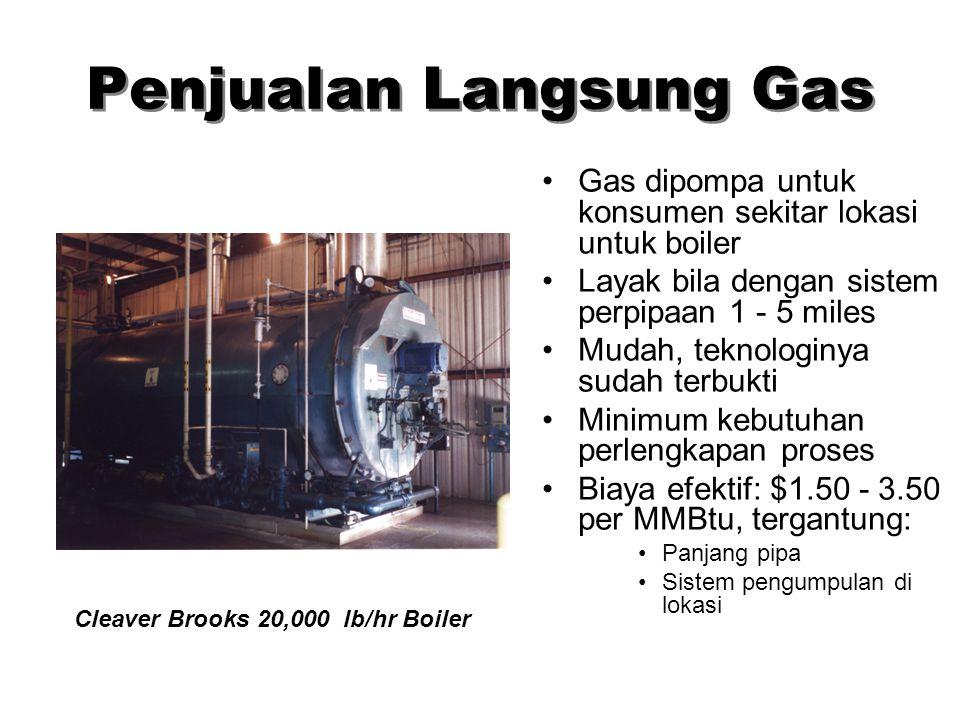 Penjualan Langsung Gas