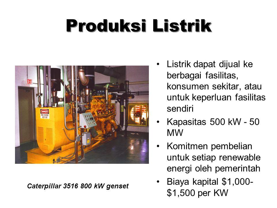 Produksi Listrik Listrik dapat dijual ke berbagai fasilitas, konsumen sekitar, atau untuk keperluan fasilitas sendiri.