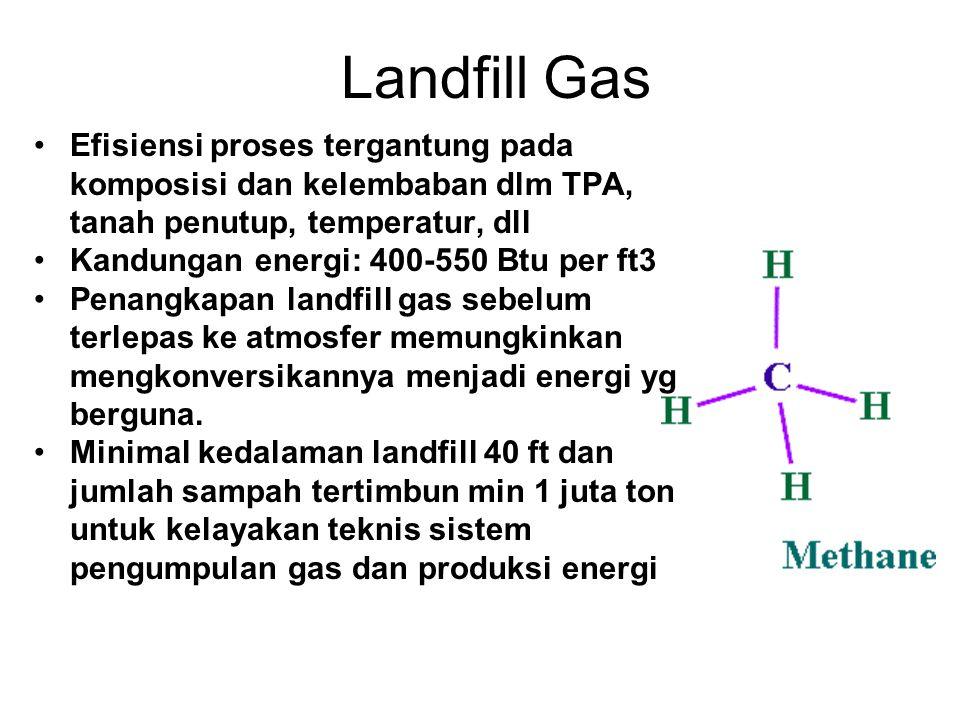 Landfill Gas Efisiensi proses tergantung pada komposisi dan kelembaban dlm TPA, tanah penutup, temperatur, dll.