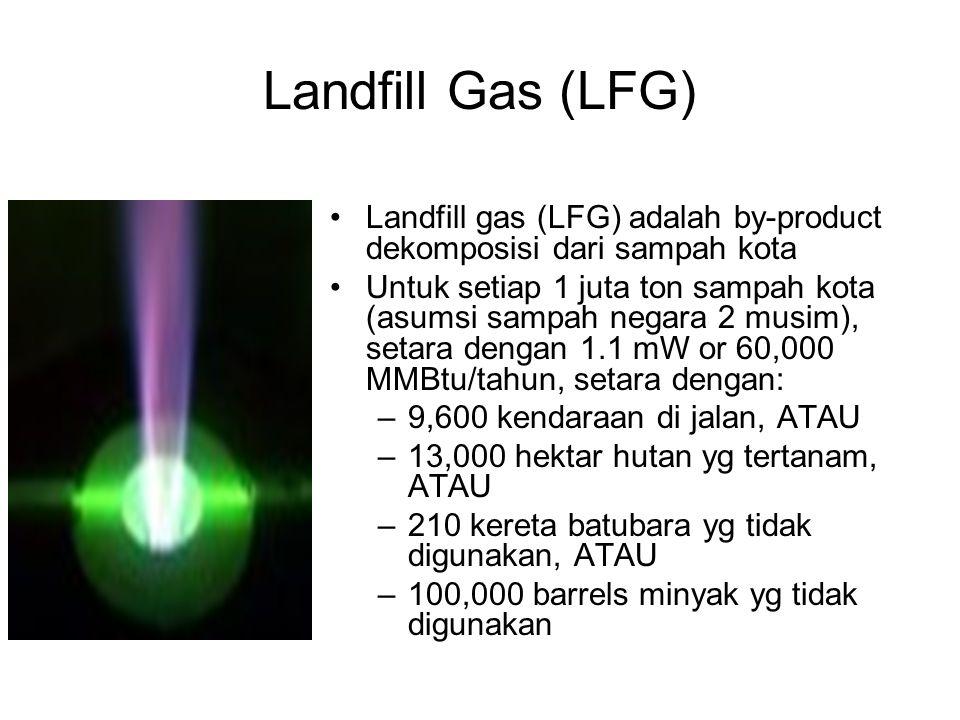 Landfill Gas (LFG) Landfill gas (LFG) adalah by-product dekomposisi dari sampah kota.
